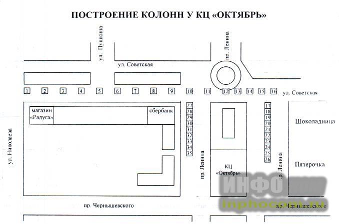 Построение колонн на день города Электросталь 2014